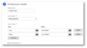 configure lookup table variable