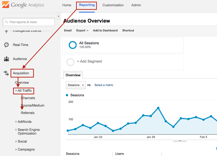 5 common google analytics setup problems littledata blog