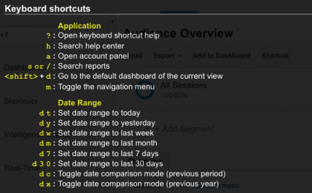 google analytics keyboard shortcuts