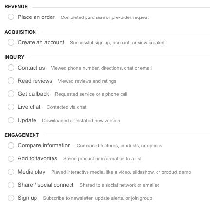 google analytics pre defined goal templates