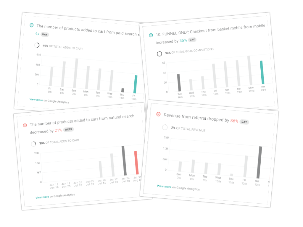 Sales reports at your finger tips from Littledata