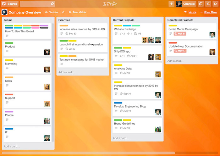 Trello board sample