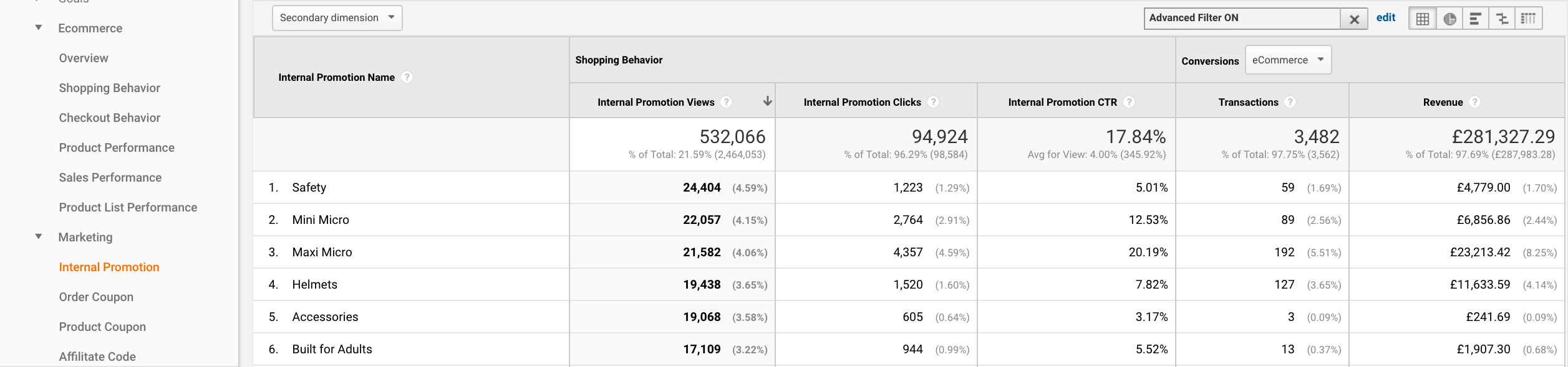 Internal promotions CTR in Google Analytics