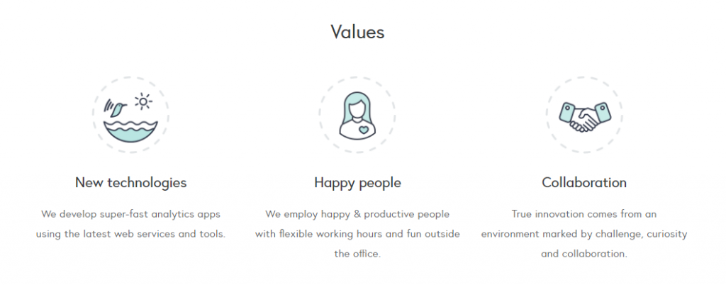 Littledata's company values for our workplace culture