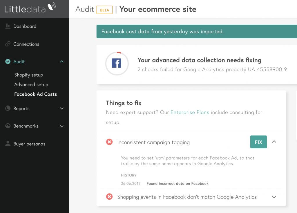 Facebook Ads analytics audit